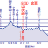 道志村トレイルレース ロング44km プレビュー