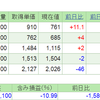 2019.6.7(金) 資産状況