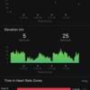 ハーフマラソン気温で変わるフィニッシュタイムを比較