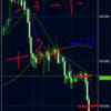 ◼︎トレード結果◼︎ユロ円、ドル円+59pipsstock-measure様様でした!