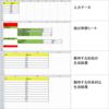 累計/累積データの取り扱い