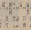 昭和の航空自衛隊の思い出(352)     1等空佐への昇任と大胆な昇任人事施策