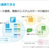 ノーコードWebアプリ開発ツールForguncy 6 の新機能からCData ODBC Driverを利用してみた