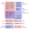 RISC-V Bit-Manipulation命令を自作RISC-Vシミュレータに実装解説 (2. 命令のツールセットをビルド)