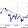 「米国株超入門」原稿下書き(4)インフレに対抗できる投資。日本株式。