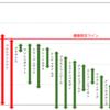 2021鳴尾記念G3 全馬指数