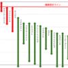 2021大阪杯G1 全馬指数