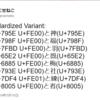 Twitterで旧字が化ける? CJK互換漢字という罠