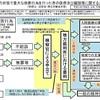 【ノート】関係行政論~司法・犯罪~