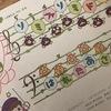 カワイのリトミック&鍵盤導入コース「3歳・4歳のためのピコルわーるど」について