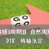 【移植3周期目 自然周期】 D18 移植決定