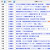 1810:小米(Xiaomi、シャオミ)「自動車生産に参入か」、「新浪微博、香港IPO」のニュースなど。中国のワクチン世界各国へ。(2月19日、二季報WEB)