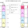 じじぃの「日中共同世論調査・中国の愛国主義者たちの正体!習近平の中国」