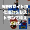 【図解】WEBサイトの仕組みってどうなってるの?レストランに喩えてみた