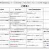 NEW HORIZON Elementaryでの授業づくり② ~目標・学習活動・言語活動を見比べる~
