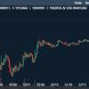 【どうなる?】CMEの上場でビットコインはどうなる?