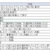 Excel効率化 - ショートカットキーで操作効率化!の巻