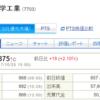 【適示開示】川澄化学工業(7703)の上方修正と株価インパクト