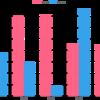 Angularでng2-chartsを使ってグラフを描画する