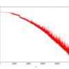 【TensorFlow】リカレントニューラルネットワーク(GRU)で為替レートを予測【FX】