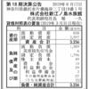株式会社新江ノ島水族館 第18期決算公告