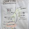 CAMPFIRE Design #1 blog枠で参加しました