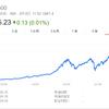 アメリカ株は今後も儲かるのか?