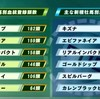 POGドラフト2019-2020 馬三郎 木村拓人さんの指名馬10選