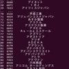 BeautifulSoupで東証一部の会社をかき集める 〜Python〜