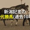 新潟記念の歴代勝馬と、払戻金(過去10年)