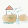 千葉の台風被害、停電・断水対策で役立ったこと