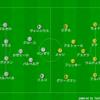 【マッチレビュー】19-20 ラ・リーガ第26節 エル・クラシコ レアル・マドリード対バルセロナ