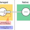 Xamarin.iOS   Wrapper Types と User Types の補足