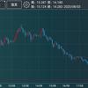 新興国通貨への投資は慎重に!安値に見えても下落リスクは高い