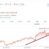 【アメリカ株投資・モメンタム】オクタ(OKTA)を91.75ドルで「エイヤァ!!」と購入しました