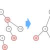 LCAをベースに構築するAuxiliary Treeのメモ