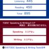 【7月のTOEICは895でした】僕のTOEICと英語学習の遍歴をおさらいします