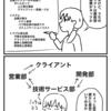 40代独身 お仕事事情(7)
