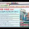 大阪市中央区が2016年に訪れるべき地域で世界一になりました