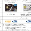 ミオクラブJ-WESTカードへの変更の件