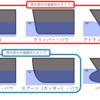船首形状進化論 帆船「日本丸」ペーパーモデルアート 番外編
