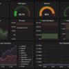 Prometheus + cAdvisor + GrafanaでDockerコンテナごとのリソースを可視化する