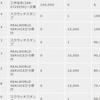 げん玉で10万と1300円換金しました!PointExchageを疑うだけ無駄!