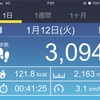 関西2府1県にも間もなく緊急事態宣言が出されます。