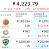 資産推移(三日目)
