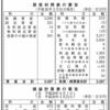 日本ベンチャーキャピタル株式会社 第23期決算公告