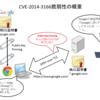 TLSとSPDYの間でGoogle Chromeがハマった脆弱性(CVE-2014-3166の解説)