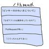 Laravelで始めるTDD開発 (1):簡単なテストコードを書く