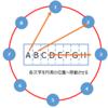 【Unity】DOOffsetCharを使って文字を円状に配置