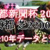 【京都新聞杯2020】過去10年データと予想